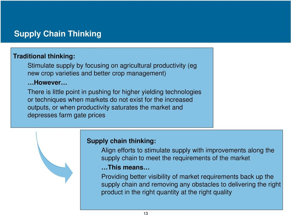 depresses farm gate prices Supply chain thinking: Align efforts to stimulate supply with improvements along the supply chain to meet the requirements of the market This