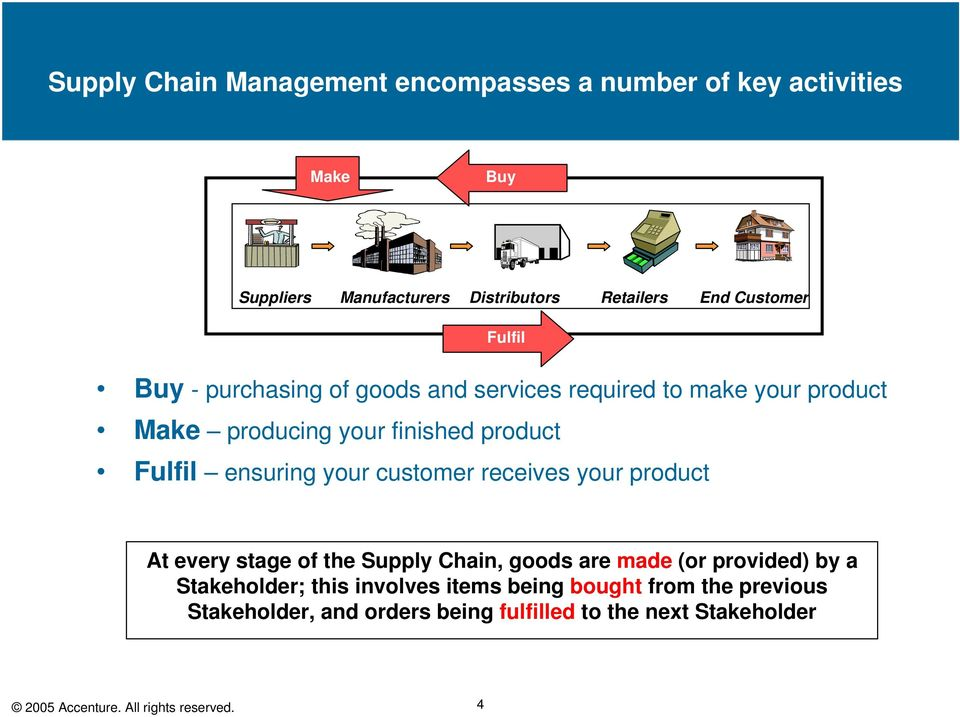 customer receives your product At every stage of the Supply Chain, goods are made (or provided) by a Stakeholder; this involves items