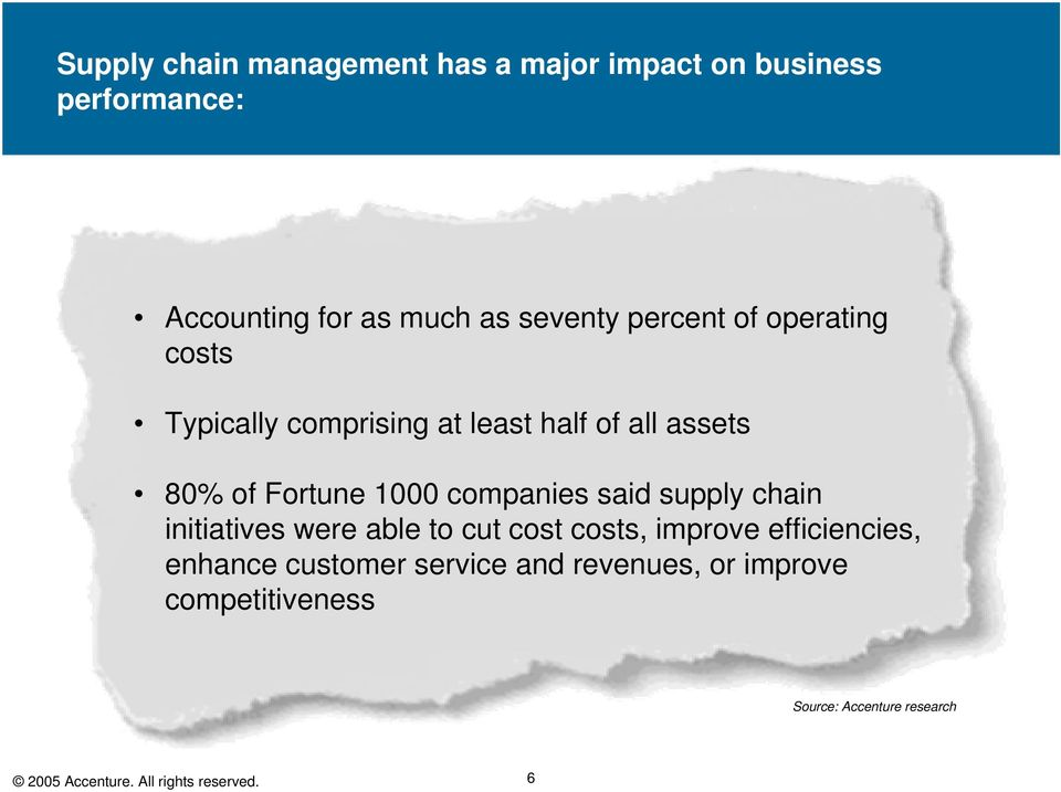 companies said supply chain initiatives were able to cut cost costs, improve efficiencies, enhance