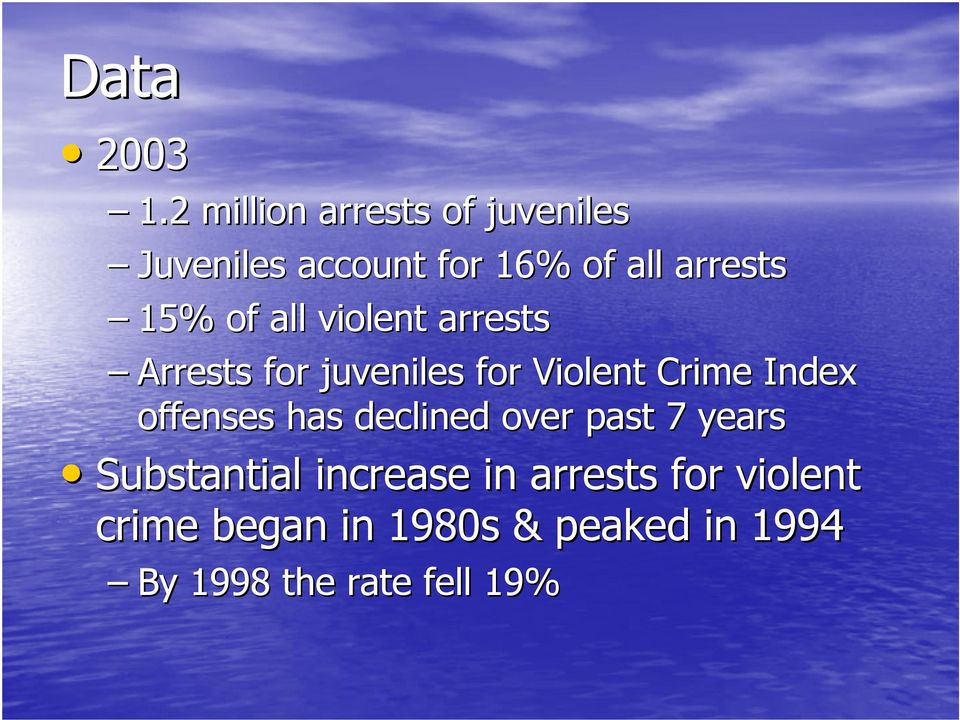 of all violent arrests Arrests for juveniles for Violent Crime Index