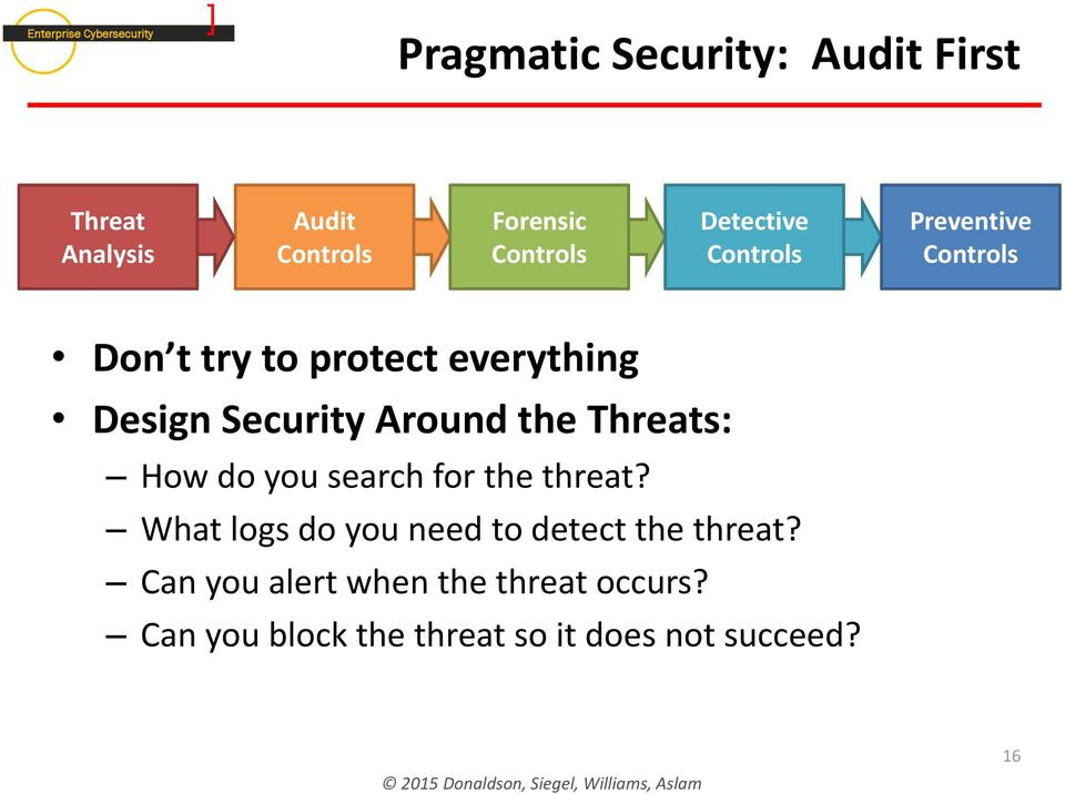 Around the Threats: How do you search for the threat?