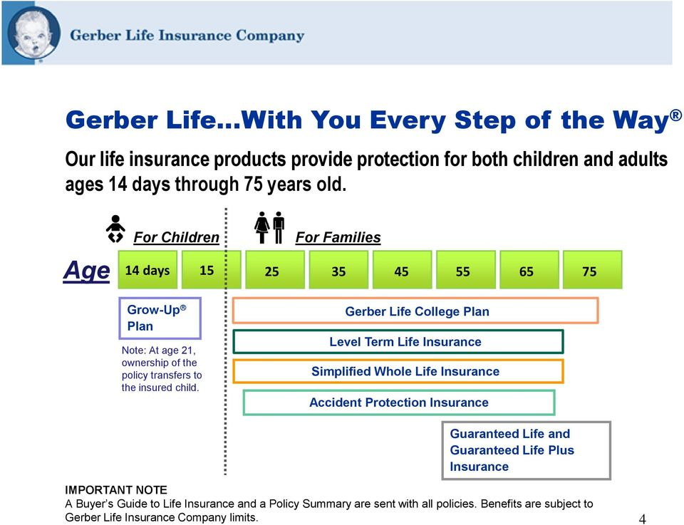 Gerber Life College Plan Level Term Life Insurance Simplified Whole Life Insurance Accident Protection Insurance Guaranteed Life and Guaranteed Life Plus