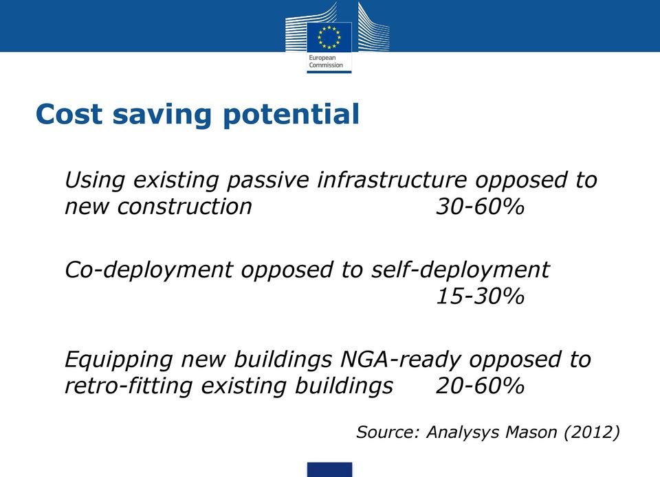 self-deployment 15-30% Equipping new buildings NGA-ready opposed