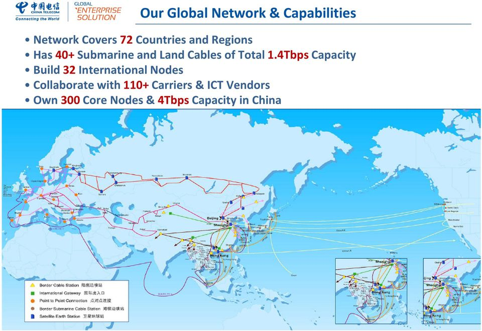 4Tbps Capacity Build 32 International Nodes Collaborate with