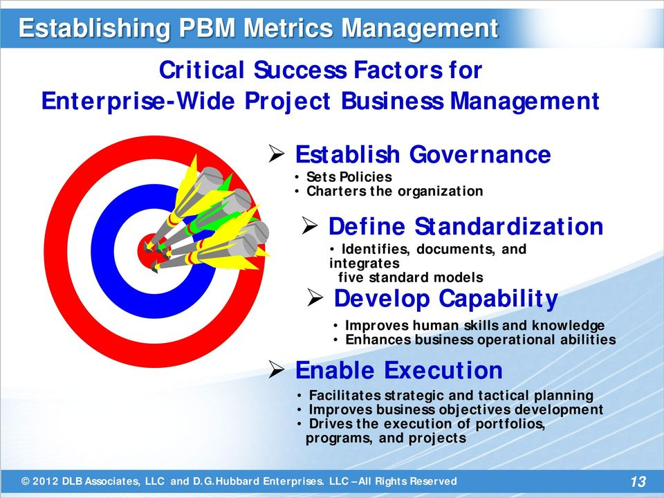 models Develop Capability Improves human skills and knowledge Enhances business operational abilities Enable Execution
