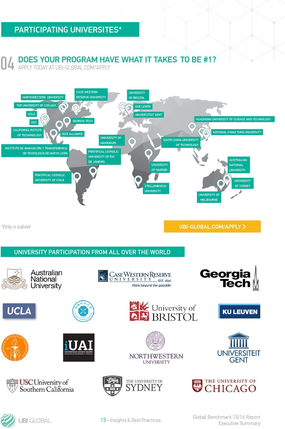 TECHNOLOGY CALIFORNIA INSTUTE OF TECHONOLOGY RICE ALLIANCE INSTITUTO DE INNOVACIÓN Y TRANSFERENCIA DE TECNOLOGÍA DE NUEVO LEÓN PONTIFICAL CATHOLIC UNIVERSITY OF CHILE UNIVERSITY OF MAIDUGURI