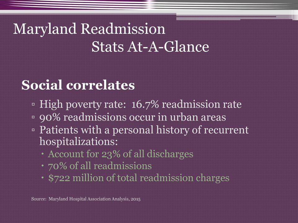 history of recurrent hospitalizations: Account for 23% of all discharges 70% of all