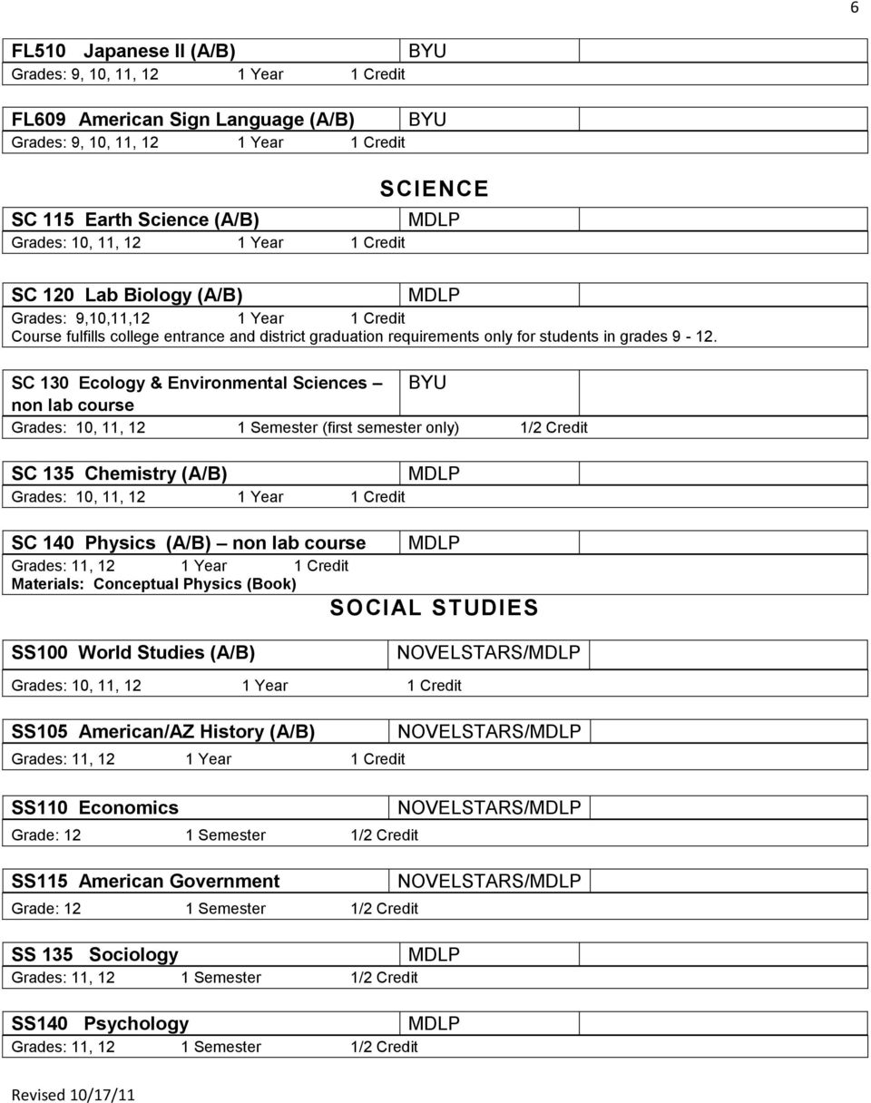 SC 130 Ecology & Environmental Sciences non lab course Grades: 10, 11, 12 1 Semester (first semester only) 1/2 Credit SC 135 Chemistry (A/B) SC 140 Physics