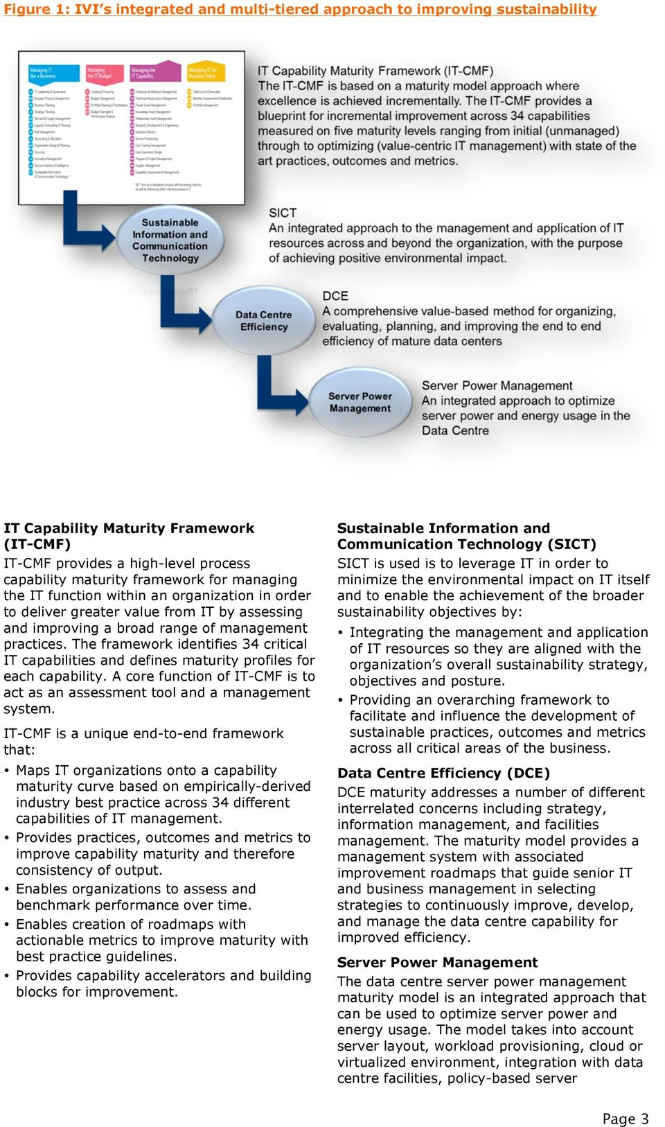 The framework identifies 34 critical IT capabilities and defines maturity profiles for each capability. A core function of IT-CMF is to act as an assessment tool and a management system.