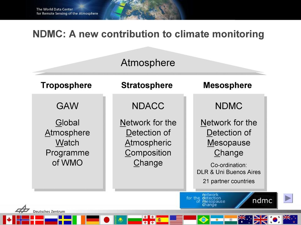 Atmospheric Composition Composition Change Change Network for the Network for the Detection of Detection of Mesopause Mesopause Change Change