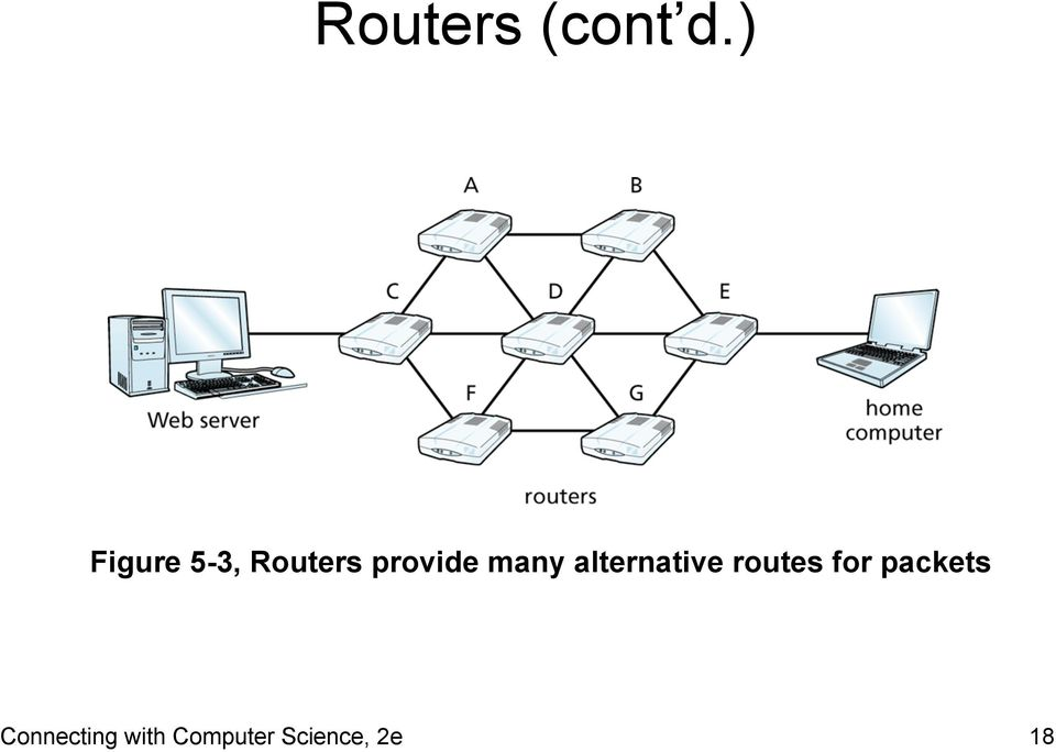 many alternative routes for