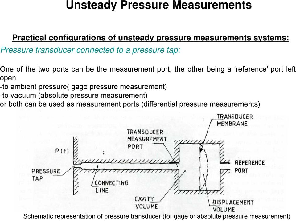 gage pressure measurement) -to vacuum (absolute pressure measurement) or both can be used as measurement ports