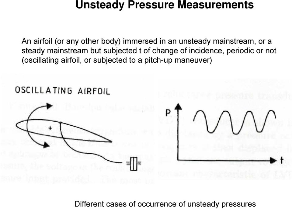 incidence, periodic or not (oscillating airfoil, or subjected
