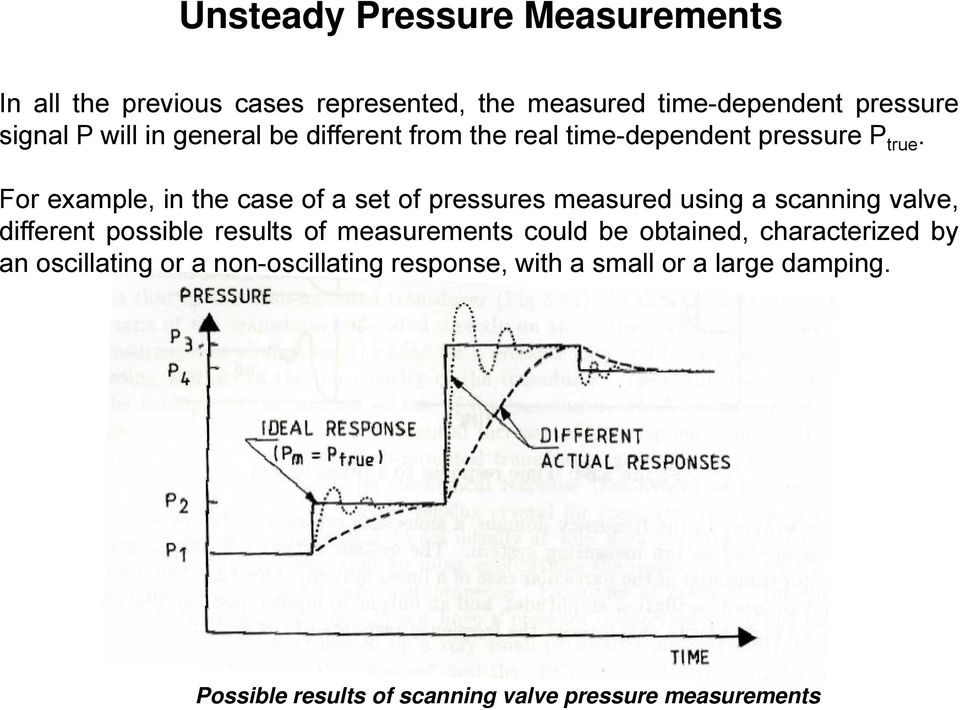 For example, in the case of a set of pressures measured using a scanning valve, different possible results of