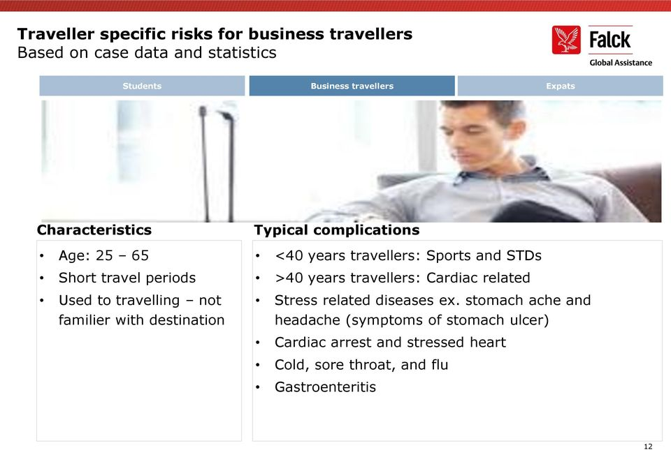 travellers: Cardiac related Used to travelling not familier with destination Stress related diseases ex.
