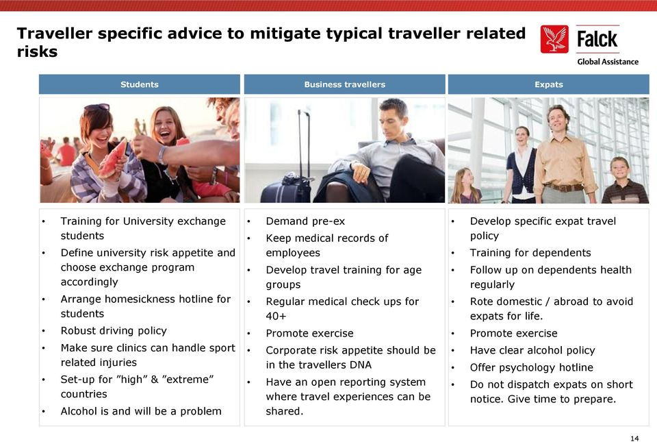 problem Demand pre-ex Keep medical records of employees Develop travel training for age groups Regular medical check ups for 40+ Promote exercise Corporate risk appetite should be in the travellers