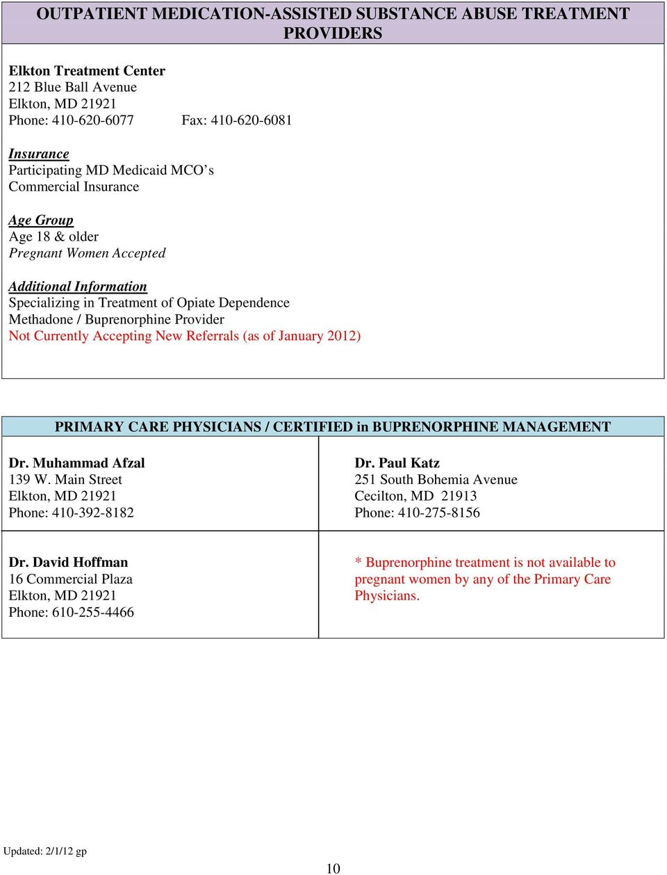 2012) PRIMARY CARE PHYSICIANS / CERTIFIED in BUPRENORPHINE MANAGEMENT Dr. Muhammad Afzal Dr. Paul Katz 139 W.
