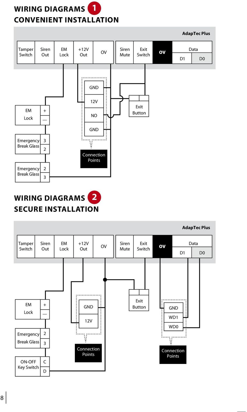 WIRING DIAGRAMS SECURE Installation AdapTec Plus Tamper Siren EM +1V Siren Exit Data Switch Out Lock Out Mute Switch
