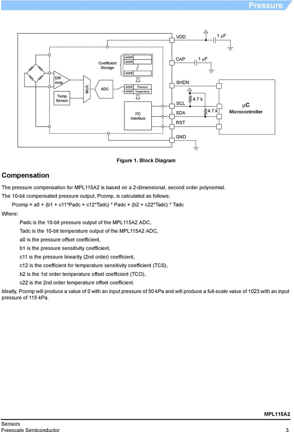 The 10-bit compensated pressure output, Pcomp, is calculated as follows: Pcomp = a0 + (b1 + c11*padc + c12*tadc) * Padc + (b2 + c22*tadc) * Tadc Where: Padc is the 10-bit pressure output of the ADC,