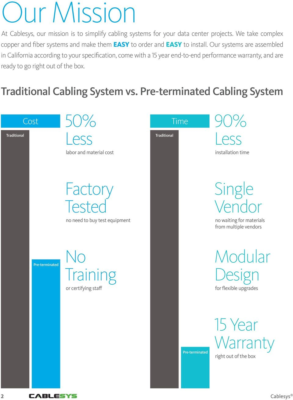 Traditional Cabling System vs.