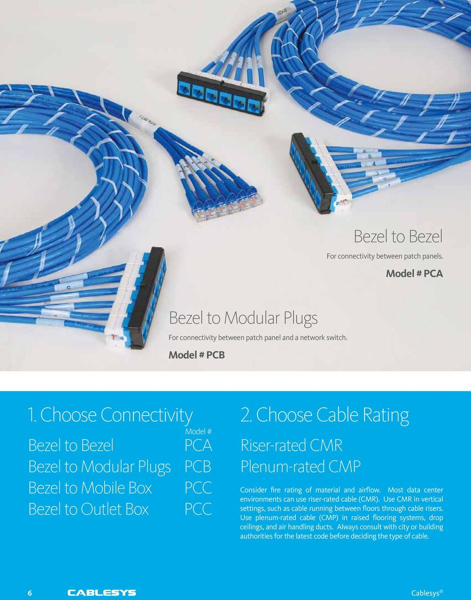 Choose Cable Rating Riser-rated CMR Plenum-rated CMP Consider fire rating of material and airflow. Most data center environments can use riser-rated cable (CMR).