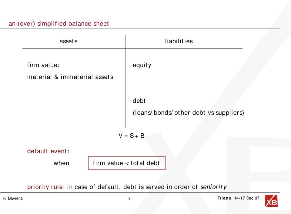 suppliers) V = S + B default event: when firm value < total debt