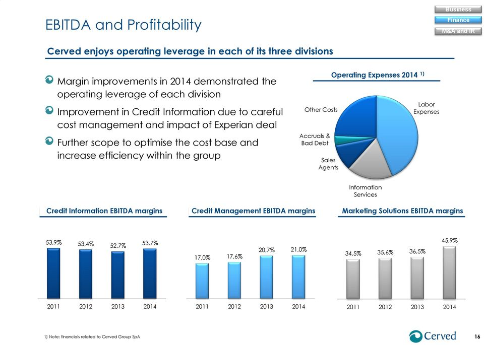 efficiency within the group Other Costs Accruals & Bad Debt Sales Agents Operating Expenses 2014 1) Labor Expenses Information Services Credit Information EBITDA margins