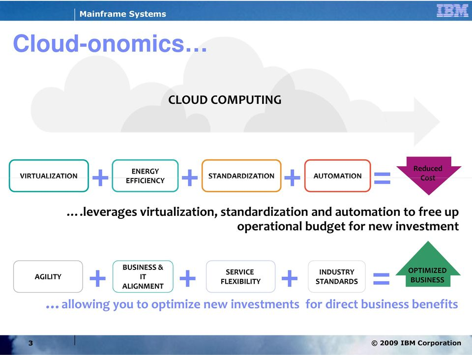 leverages virtualization, standardization and automation to free up operational budget for new
