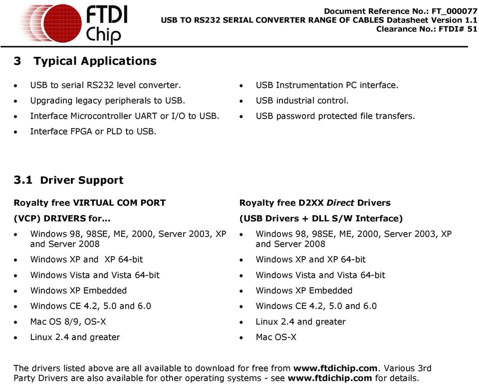adobe pdf converter driver windows xp
