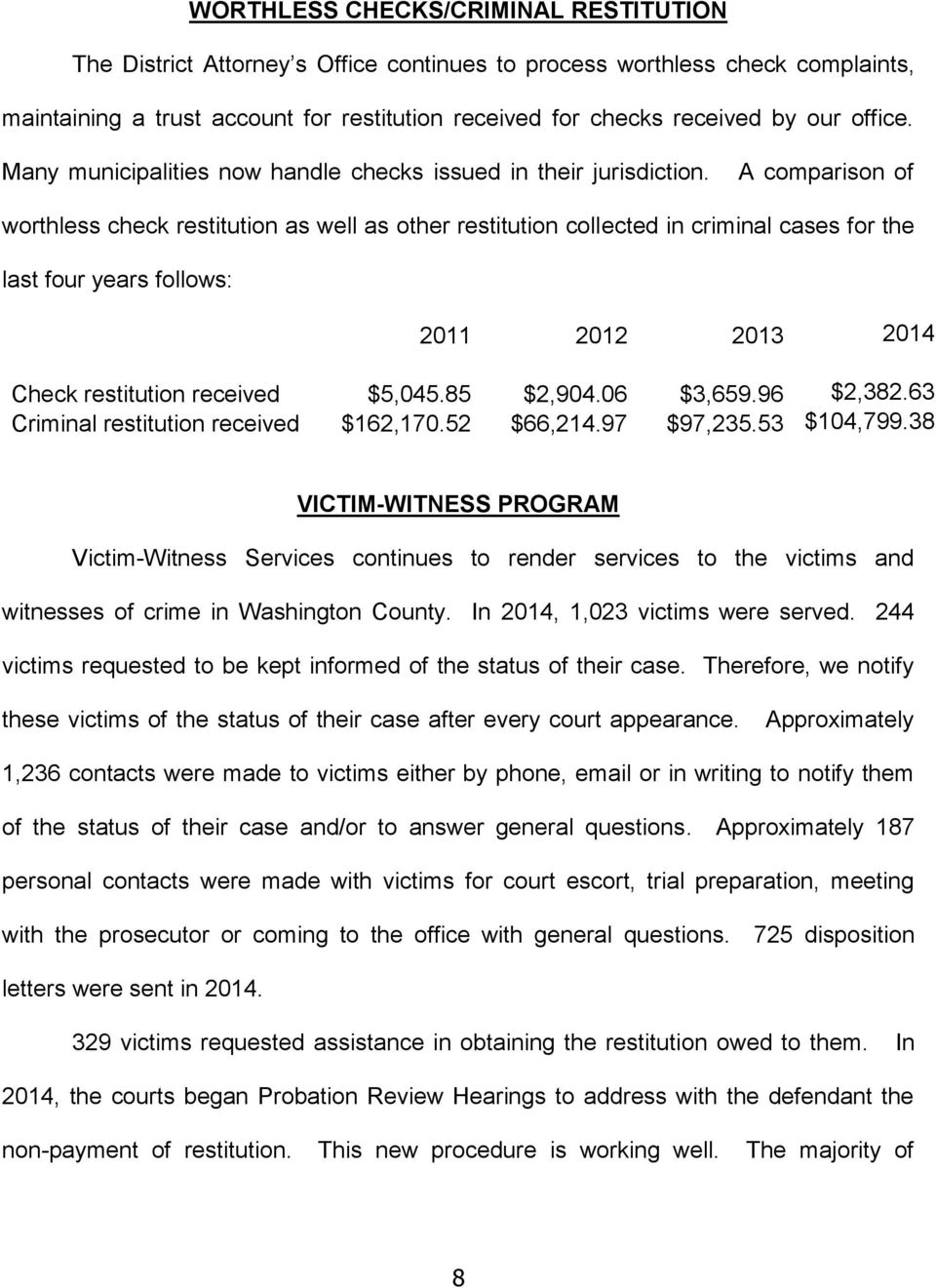 A comparison of worthless check restitution as well as other restitution collected in criminal cases for the last four years follows: 2011 2012 2013 2014 Check restitution received $5,045.85 $2,904.