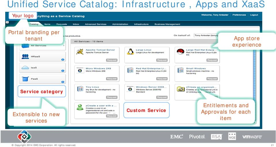 experience Service category Extensible to new