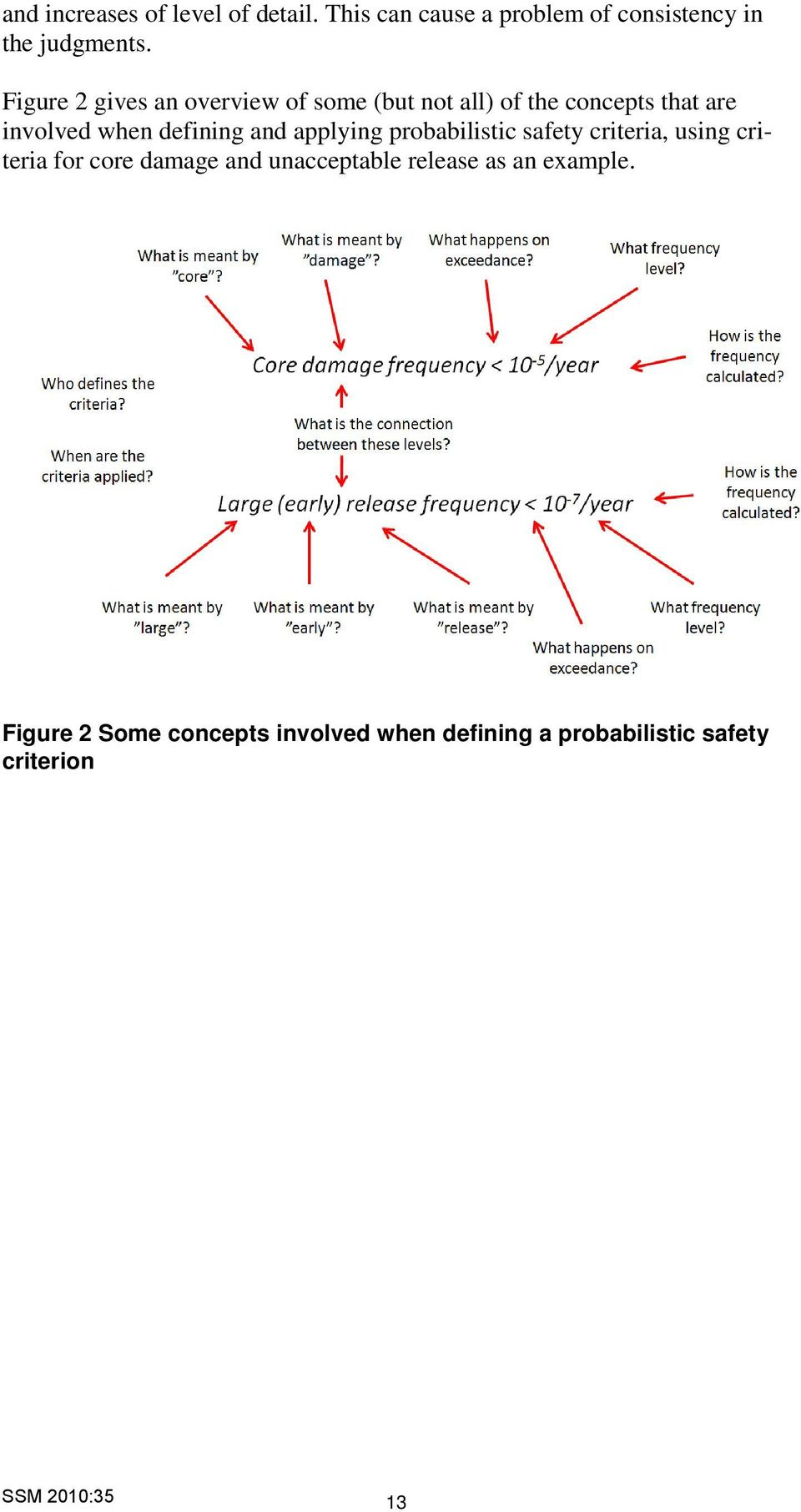 and applying probabilistic safety criteria, using criteria for core damage and unacceptable