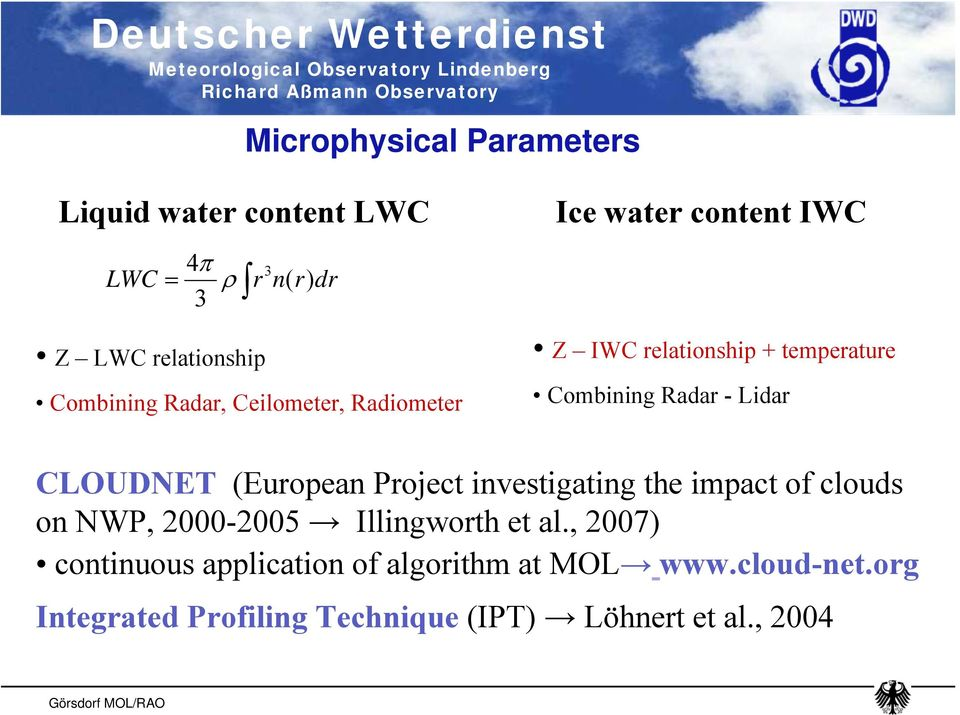 CLOUDNET (European Project investigating the impact of clouds on NWP, 2000-2005 Illingworth et al.