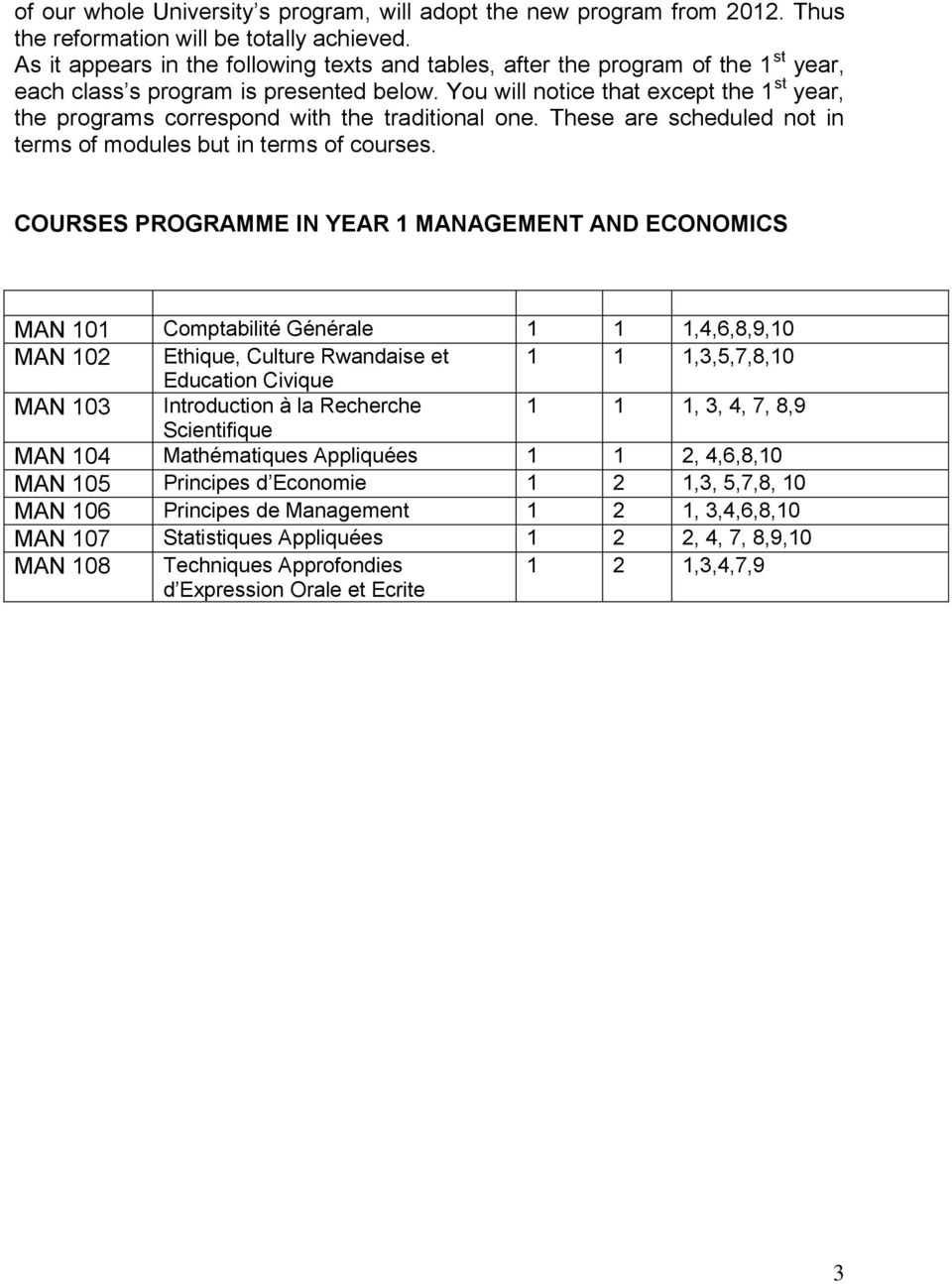 You will notice that except the 1 st year, the programs correspond with the traditional one. These are scheduled not in terms of modules but in terms of courses.