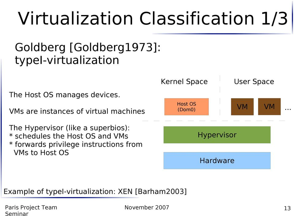 .. The Hypervisor (like a superbios): * schedules the Host OS and VMs * forwards privilege