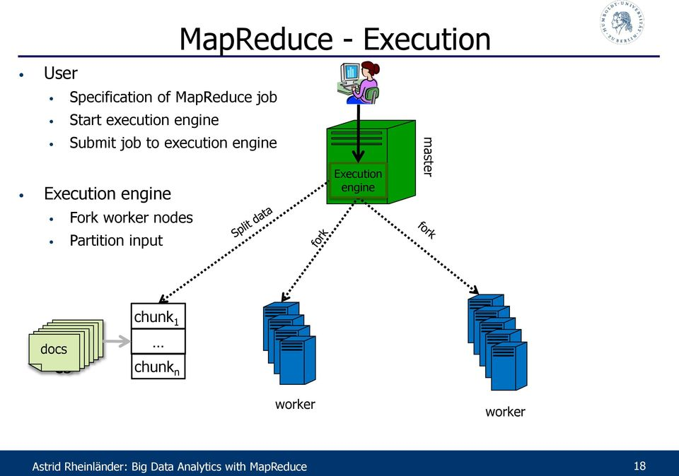 MapReduce - Execution fork Execution engine master docs do cs chunk 1
