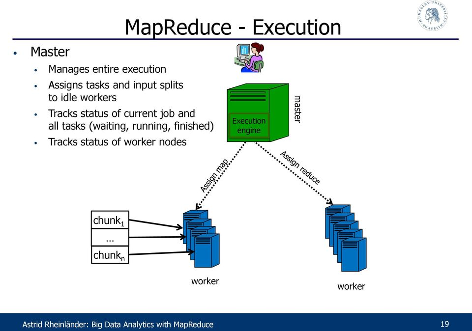 status of worker nodes MapReduce - Execution Execution engine master chunk 1