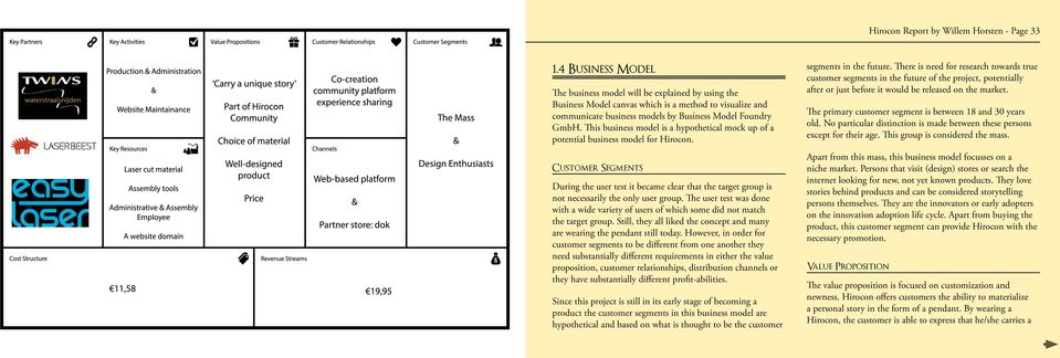 This business model is a hypothetical mock up of a potential business model for Hirocon.
