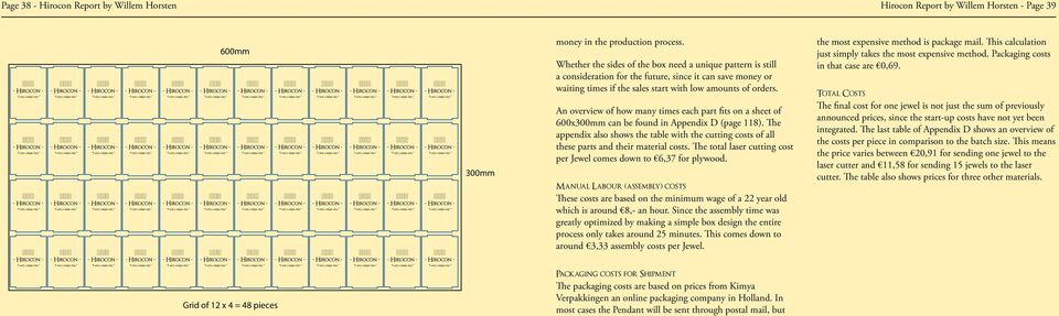 An overview of how many times each part fits on a sheet of 600x300mm can be found in Appendix D (page 118).