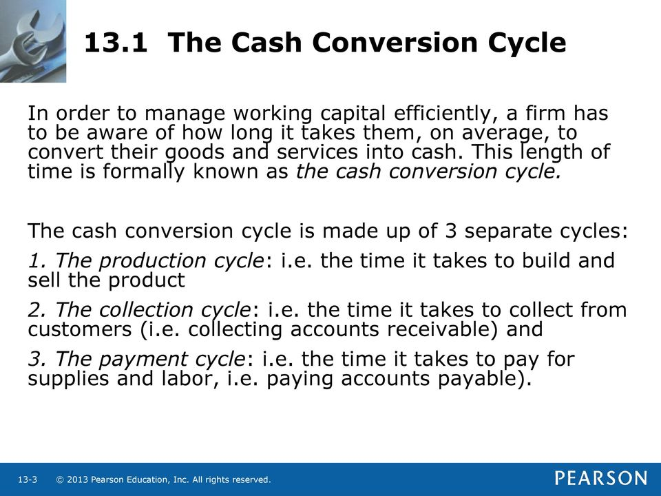 The cash conversion cycle is made up of 3 separate cycles: 1. The production cycle: i.e. the time it takes to build and sell the product 2.
