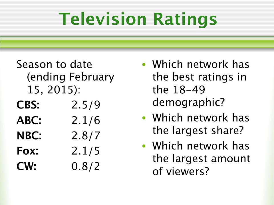 8/2 Which network has the best ratings in the 18-49 demographic?