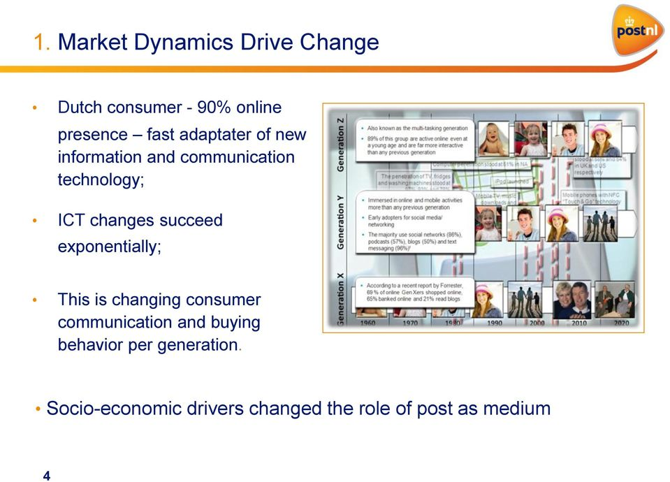succeed exponentially; This is changing consumer communication and buying