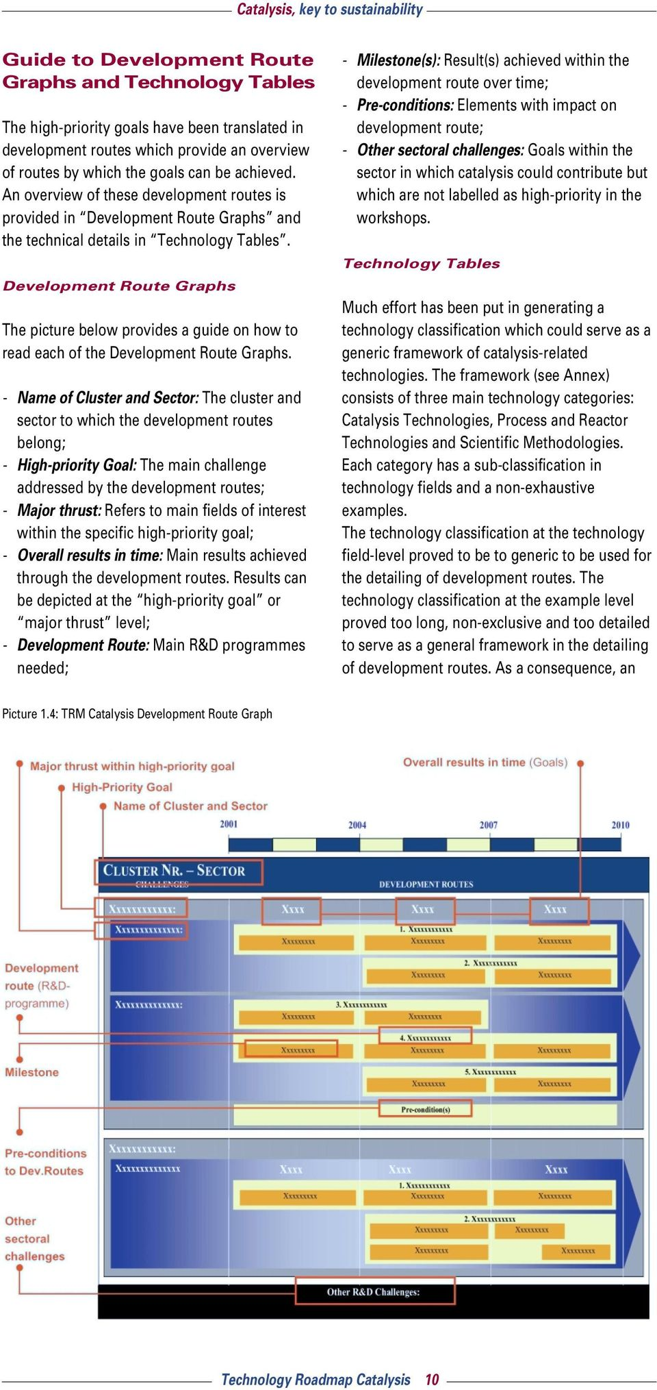 Development Route Graphs The picture below provides a guide on how to read each of the Development Route Graphs.