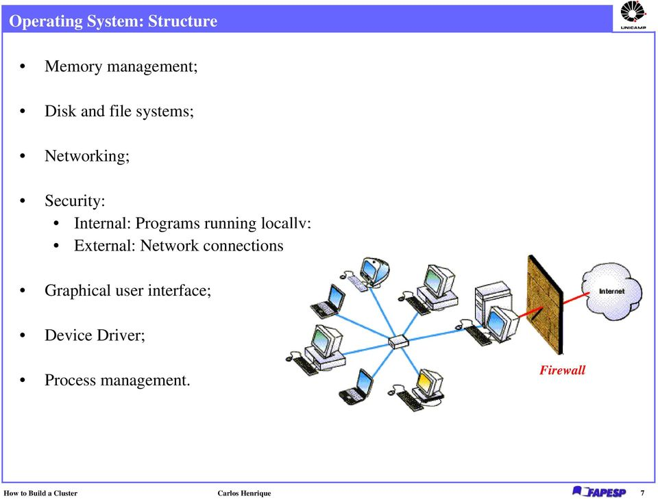 External: Network connections; Graphical user interface; Device