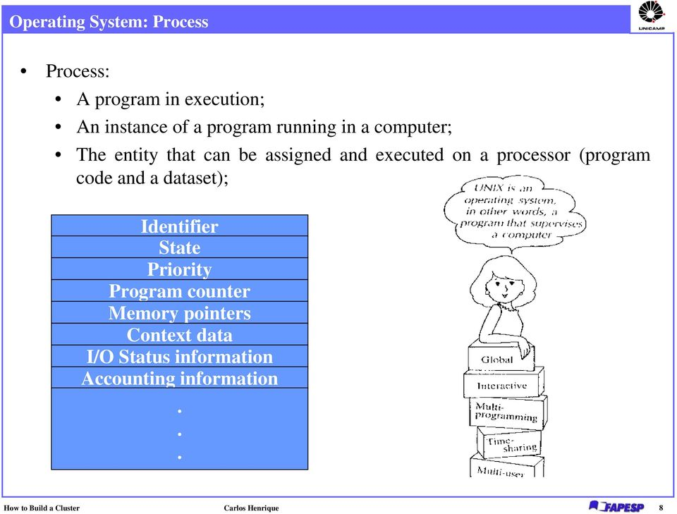 (program code and a dataset); Identifier State Priority Program counter Memory pointers