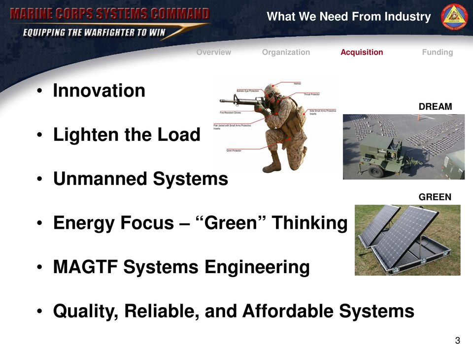 Unmanned Systems Energy Focus Green Thinking GREEN