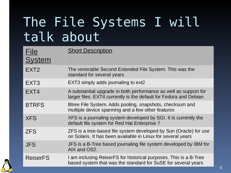 EXT4 currently is the default for Fedora and Debian. Btree File System.