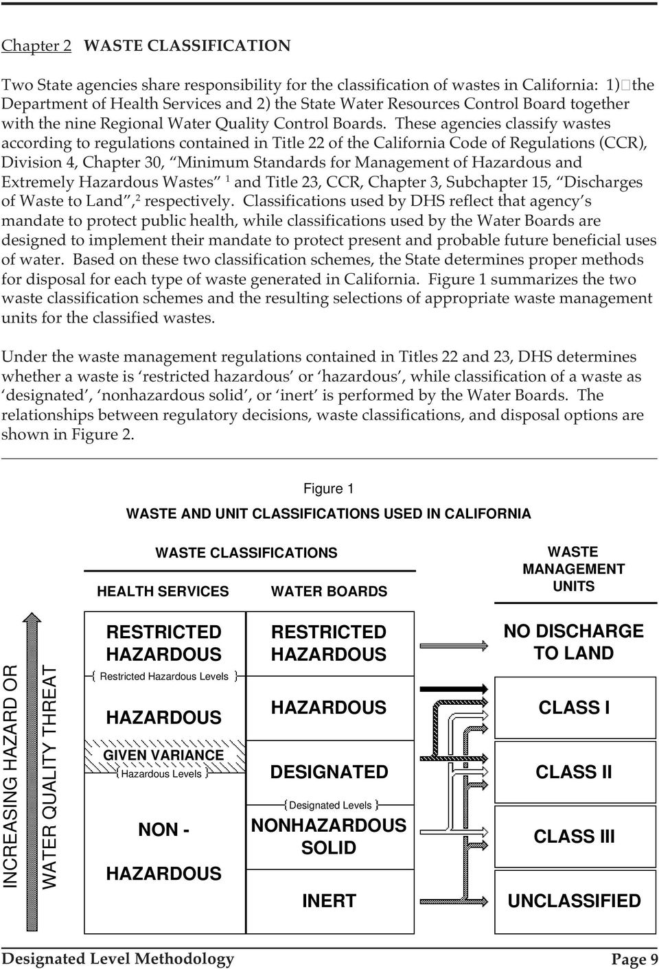 These agencies classify wastes according to regulations contained in Title 22 of the California Code of Regulations (CCR), Division 4, Chapter 30, Minimum Standards for Management of Hazardous and