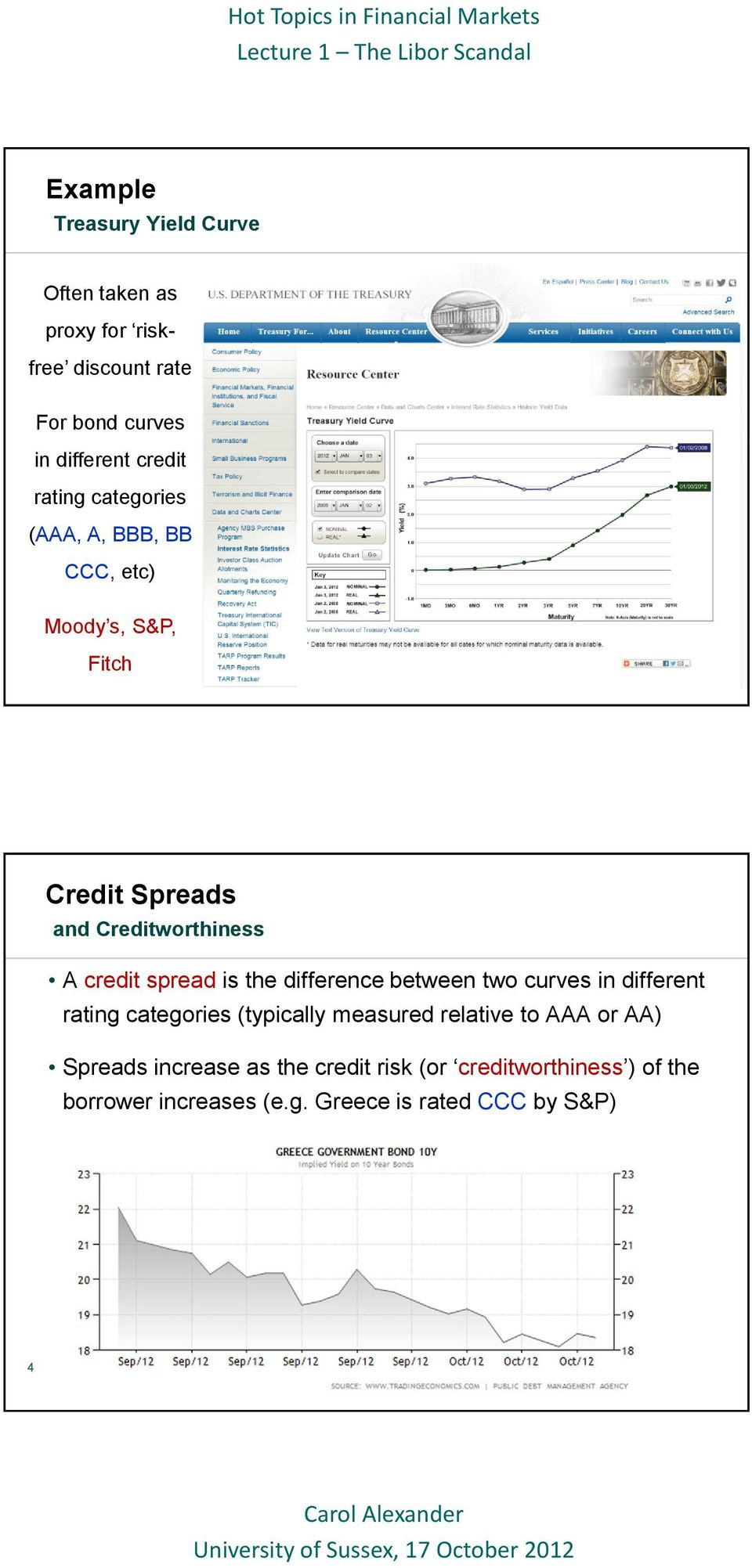 spread is the difference between two curves in different rating categories (typically measured relative to AAA or