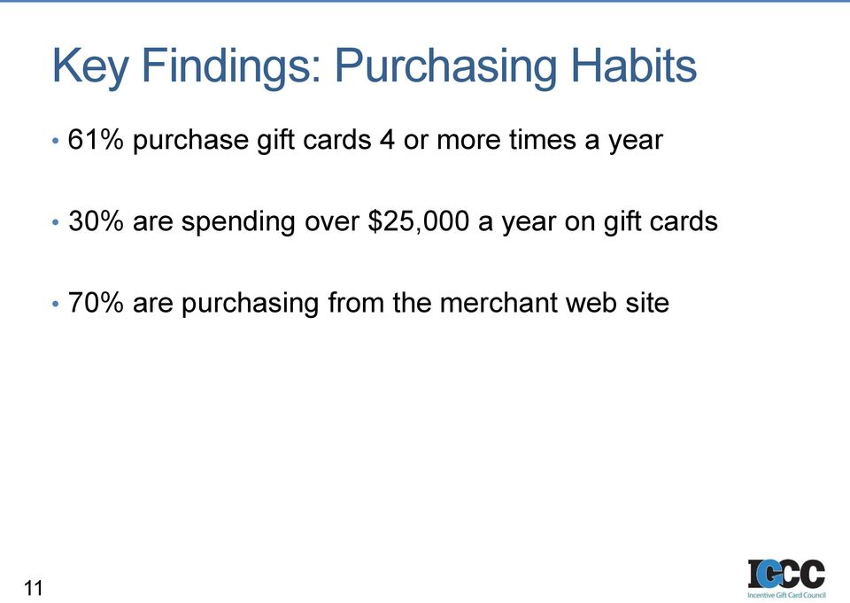 spending over $25,000 a year on gift cards